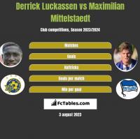 Derrick Luckassen vs Maximilian Mittelstaedt h2h player stats