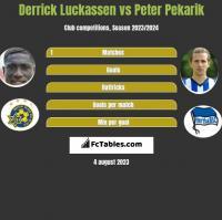 Derrick Luckassen vs Peter Pekarik h2h player stats
