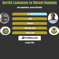 Derrick Luckassen vs Vincent Kompany h2h player stats