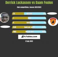 Derrick Luckassen vs Daam Foulon h2h player stats
