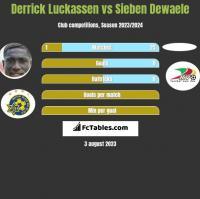 Derrick Luckassen vs Sieben Dewaele h2h player stats