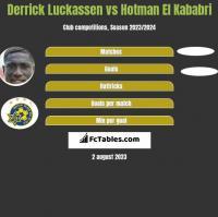 Derrick Luckassen vs Hotman El Kababri h2h player stats