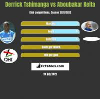 Derrick Tshimanga vs Aboubakar Keita h2h player stats