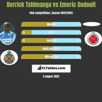 Derrick Tshimanga vs Emeric Dudouit h2h player stats