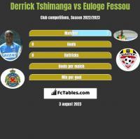 Derrick Tshimanga vs Euloge Fessou h2h player stats