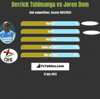 Derrick Tshimanga vs Joren Dom h2h player stats