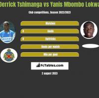 Derrick Tshimanga vs Yanis Mbombo Lokwa h2h player stats