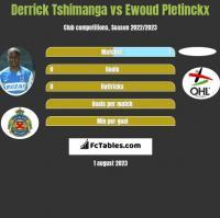 Derrick Tshimanga vs Ewoud Pletinckx h2h player stats