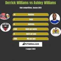 Derrick Williams vs Ashley Williams h2h player stats