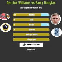 Derrick Williams vs Barry Douglas h2h player stats
