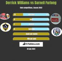 Derrick Williams vs Darnell Furlong h2h player stats