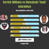 Derrick Williams vs Oluwatosin 'Tosin' Adarabioyo h2h player stats
