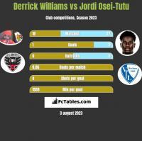 Derrick Williams vs Jordi Osei-Tutu h2h player stats