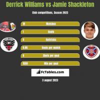 Derrick Williams vs Jamie Shackleton h2h player stats