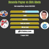 Desevio Payne vs Dirk Abels h2h player stats