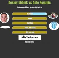 Desley Ubbink vs Ante Roguljic h2h player stats