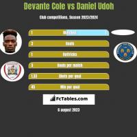 Devante Cole vs Daniel Udoh h2h player stats