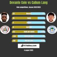Devante Cole vs Callum Lang h2h player stats