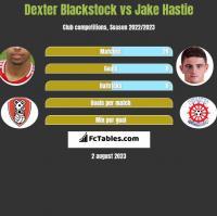 Dexter Blackstock vs Jake Hastie h2h player stats