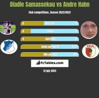 Diadie Samassekou vs Andre Hahn h2h player stats