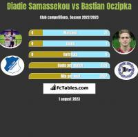 Diadie Samassekou vs Bastian Oczipka h2h player stats