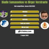 Diadie Samassekou vs Birger Verstraete h2h player stats