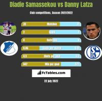 Diadie Samassekou vs Danny Latza h2h player stats