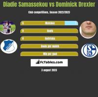 Diadie Samassekou vs Dominick Drexler h2h player stats