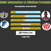 Diadie Samassekou vs Edimilson Fernandes h2h player stats