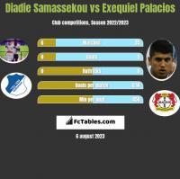 Diadie Samassekou vs Exequiel Palacios h2h player stats