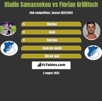 Diadie Samassekou vs Florian Grillitsch h2h player stats