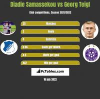 Diadie Samassekou vs Georg Teigl h2h player stats