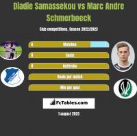 Diadie Samassekou vs Marc Andre Schmerboeck h2h player stats