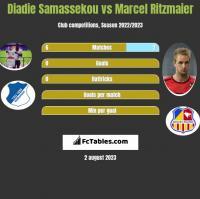 Diadie Samassekou vs Marcel Ritzmaier h2h player stats
