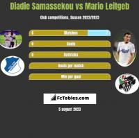 Diadie Samassekou vs Mario Leitgeb h2h player stats