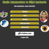 Diadie Samassekou vs Mijat Gacinovic h2h player stats