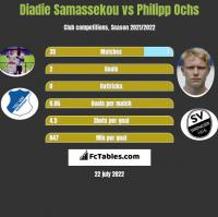 Diadie Samassekou vs Philipp Ochs h2h player stats