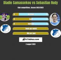 Diadie Samassekou vs Sebastian Rudy h2h player stats