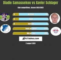 Diadie Samassekou vs Xavier Schlager h2h player stats