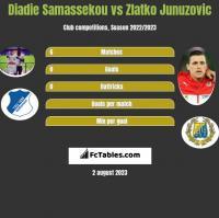 Diadie Samassekou vs Zlatko Junuzovic h2h player stats