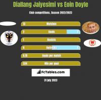 Diallang Jaiyesimi vs Eoin Doyle h2h player stats