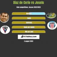 Diaz de Cerio vs Joselu h2h player stats