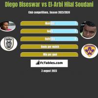 Diego Biseswar vs El-Arbi Hilal Soudani h2h player stats