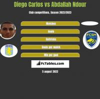 Diego Carlos vs Abdallah Ndour h2h player stats