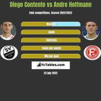 Diego Contento vs Andre Hoffmann h2h player stats