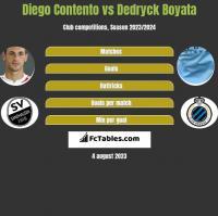 Diego Contento vs Dedryck Boyata h2h player stats