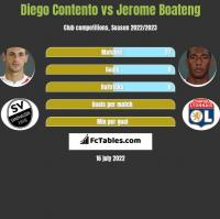 Diego Contento vs Jerome Boateng h2h player stats
