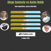 Diego Contento vs Karim Rekik h2h player stats