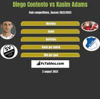 Diego Contento vs Kasim Adams h2h player stats