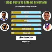 Diego Costa vs Antoine Griezmann h2h player stats